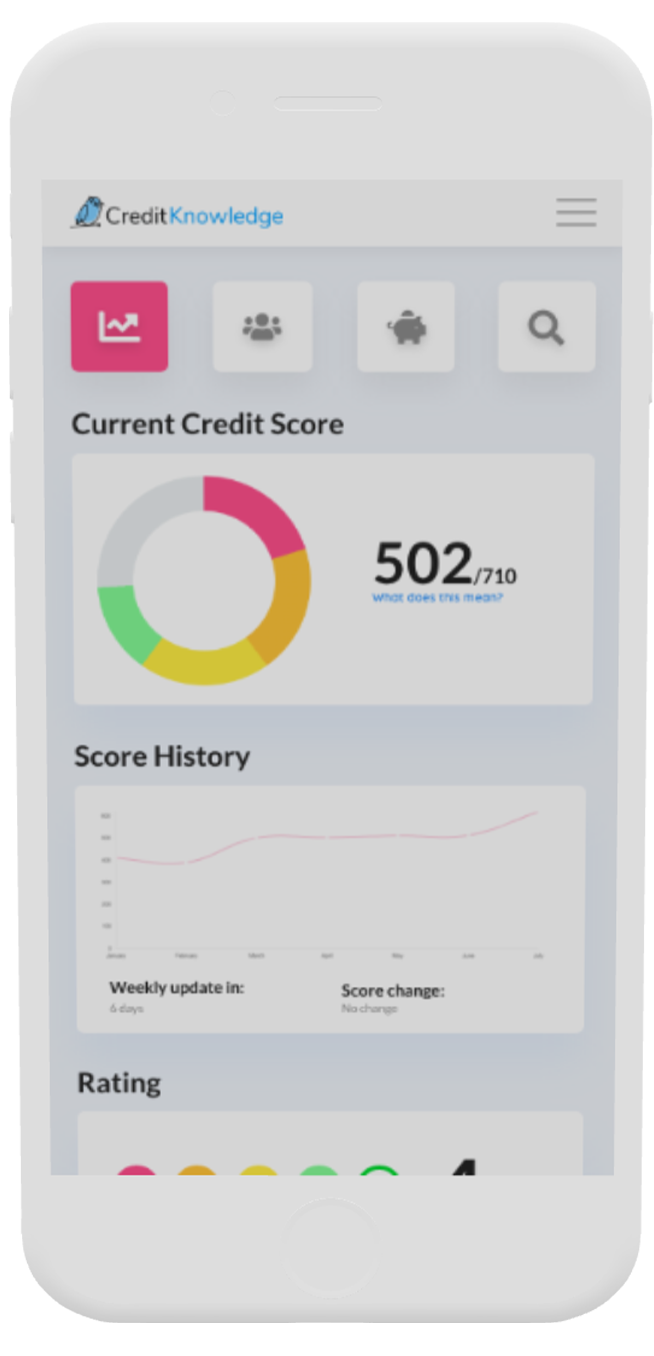 Credit Knowledge report displayed on a phone